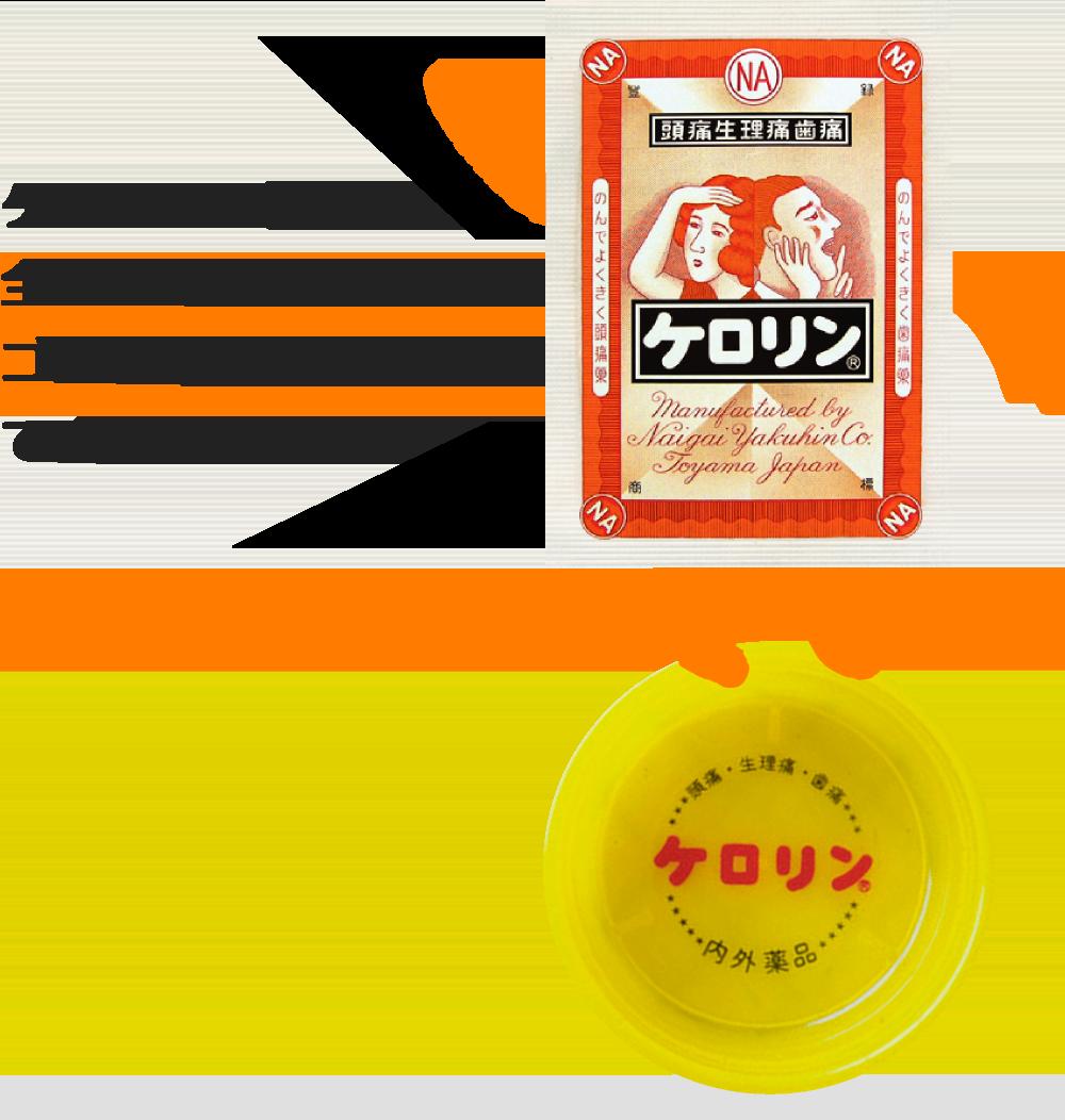ケロリン桶の由来【ケロリン桶+ケロリンマン】